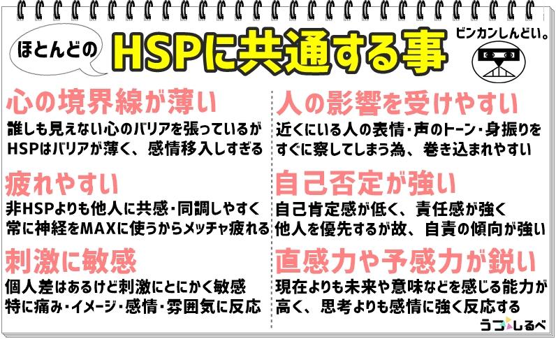 HSPに共通する特徴