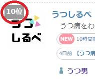 にほんブログ村ランキング10位