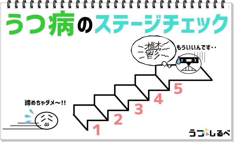 うつ病の段階(ステージ)チェック